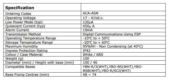 Thông số kỹ thuật cảm biến đa năng hochiki ACA ASN